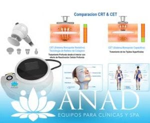 anad CRT SYSTEM